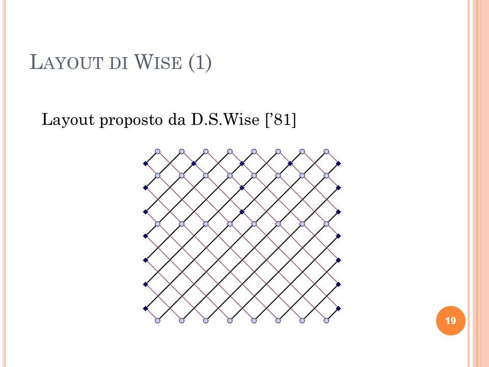 Layout di Wise (1) Layout proposto da D.S.Wise ['81]